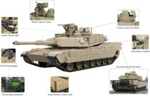 M1 Abrams Mbt Armament Features
